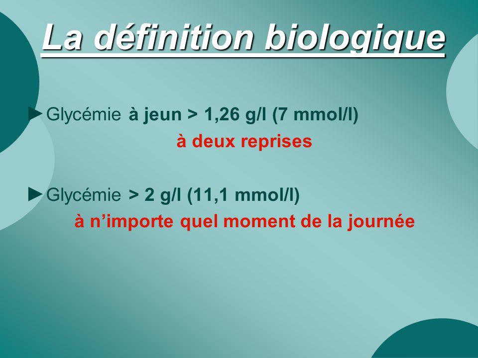 La définition biologique
