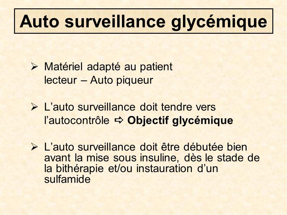 Auto surveillance glycémique