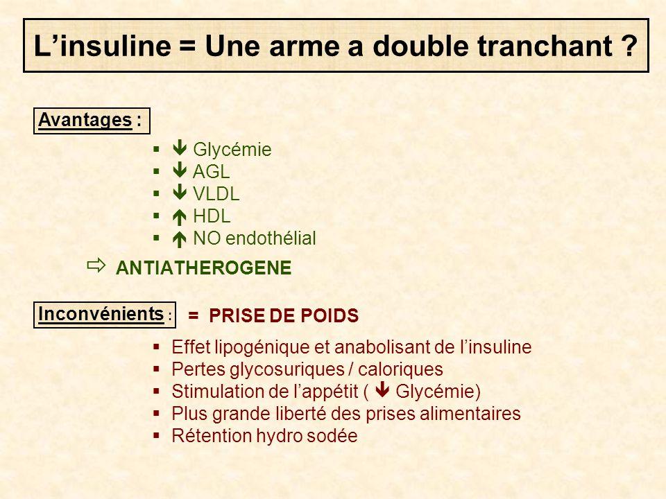 L'insuline = Une arme a double tranchant