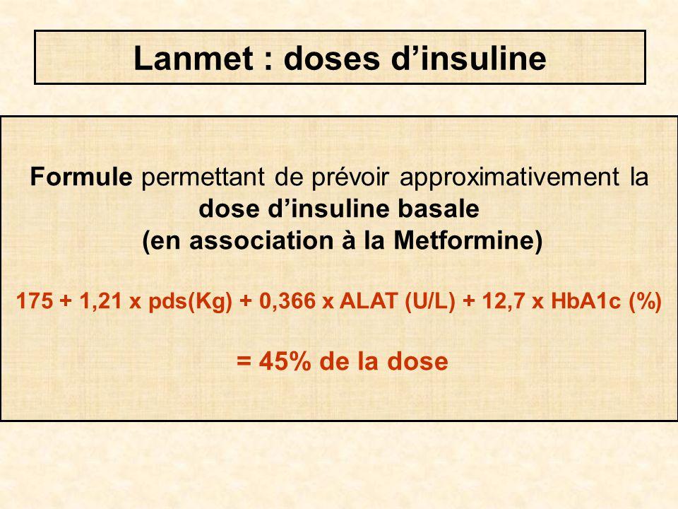 Lanmet : doses d'insuline