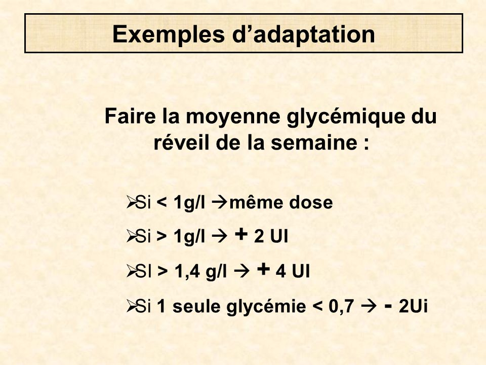 Exemples d'adaptation