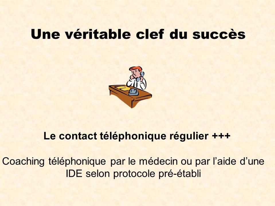 Le contact téléphonique régulier +++