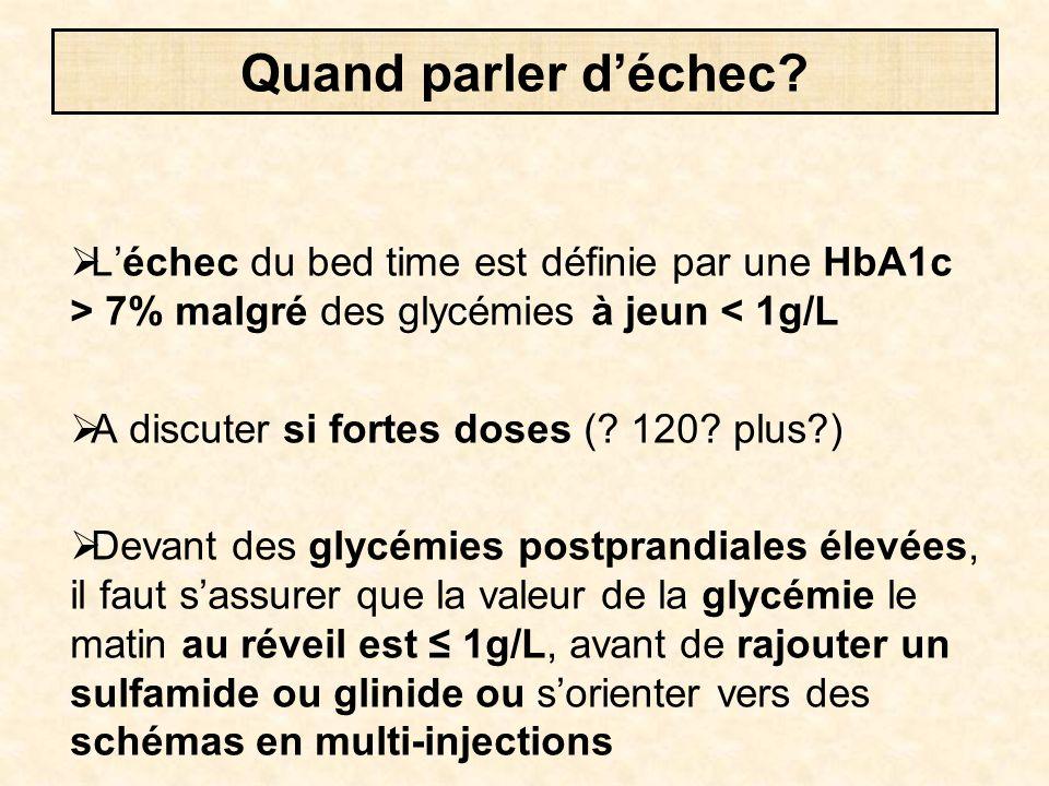 Quand parler d'échec L'échec du bed time est définie par une HbA1c > 7% malgré des glycémies à jeun < 1g/L.