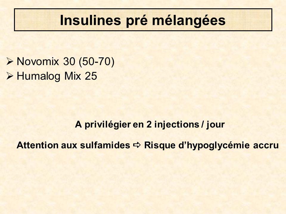 Insulines pré mélangées