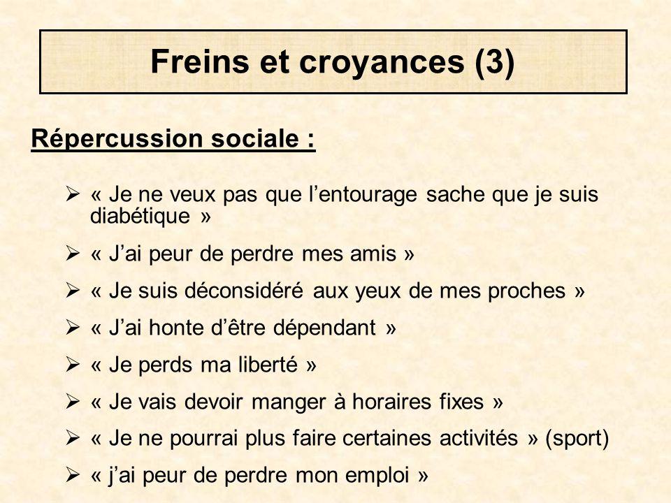 Freins et croyances (3) Répercussion sociale :