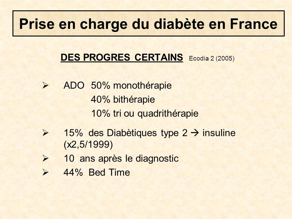 Prise en charge du diabète en France