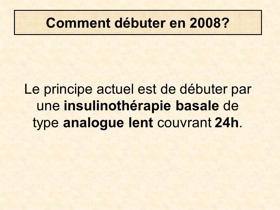 Comment débuter en 2008.