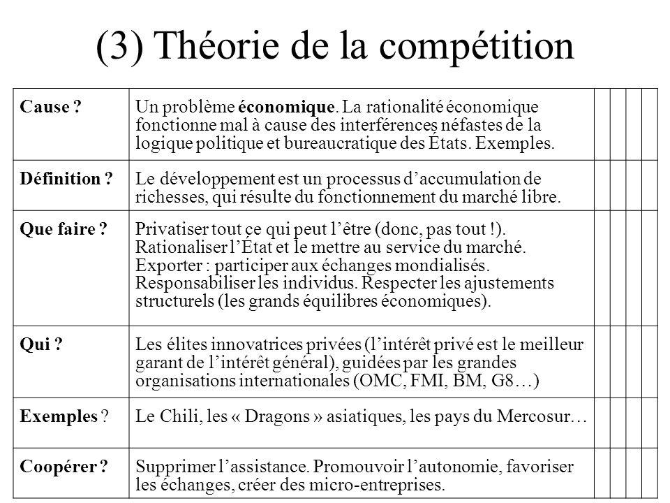 (3) Théorie de la compétition