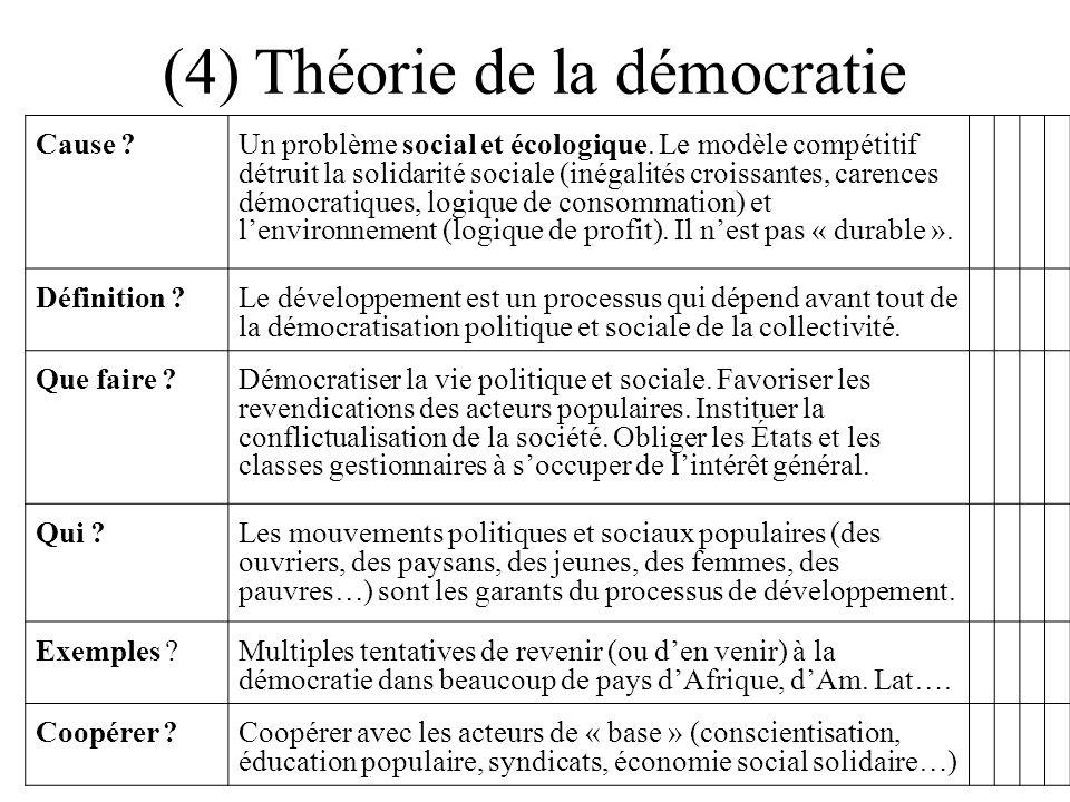 (4) Théorie de la démocratie