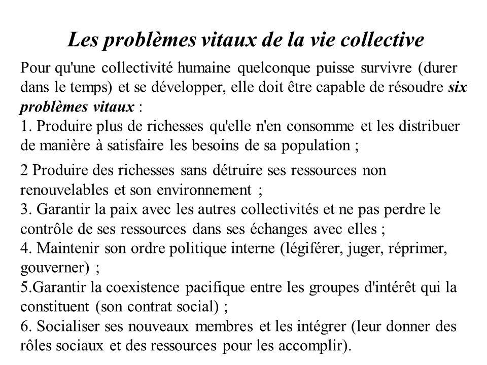 Les problèmes vitaux de la vie collective
