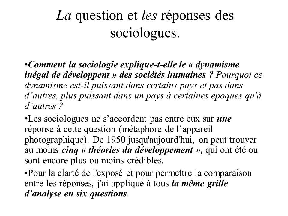 La question et les réponses des sociologues.