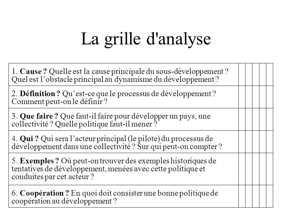 La grille d analyse 1. Cause Quelle est la cause principale du sous-développement Quel est l'obstacle principal au dynamisme du développement