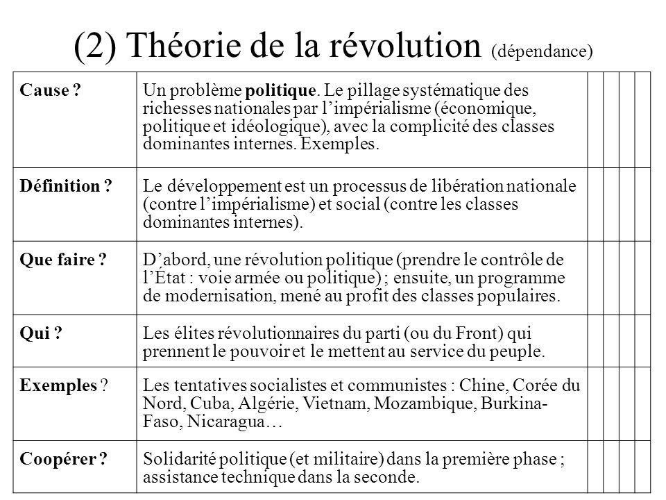 (2) Théorie de la révolution (dépendance)