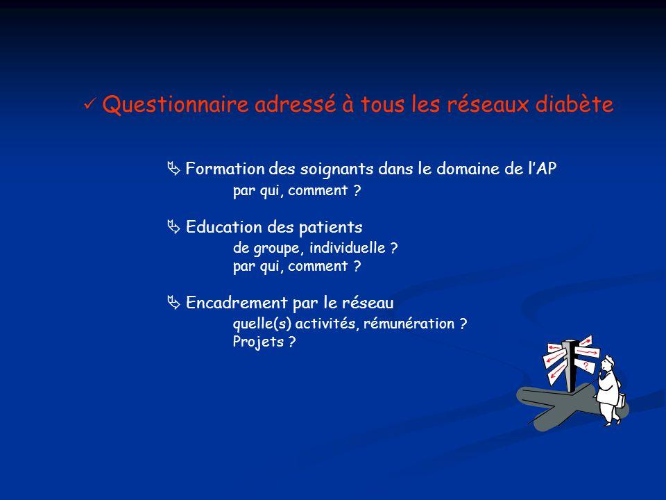  Questionnaire adressé à tous les réseaux diabète