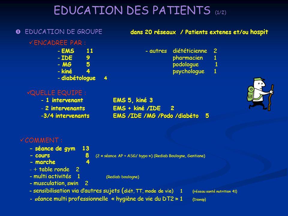 EDUCATION DES PATIENTS (1/2)