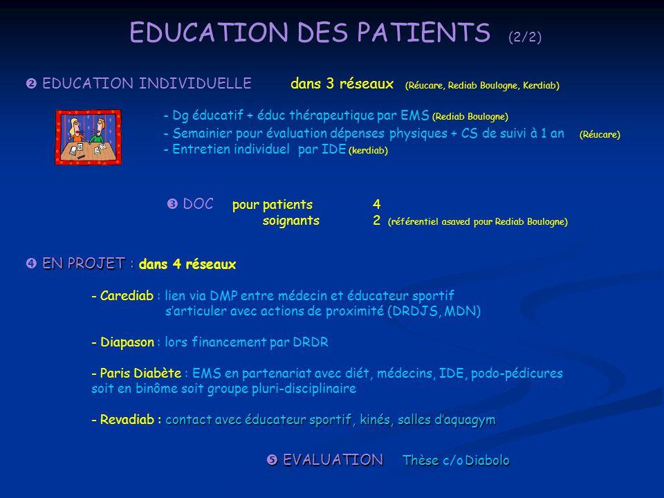 EDUCATION DES PATIENTS (2/2)