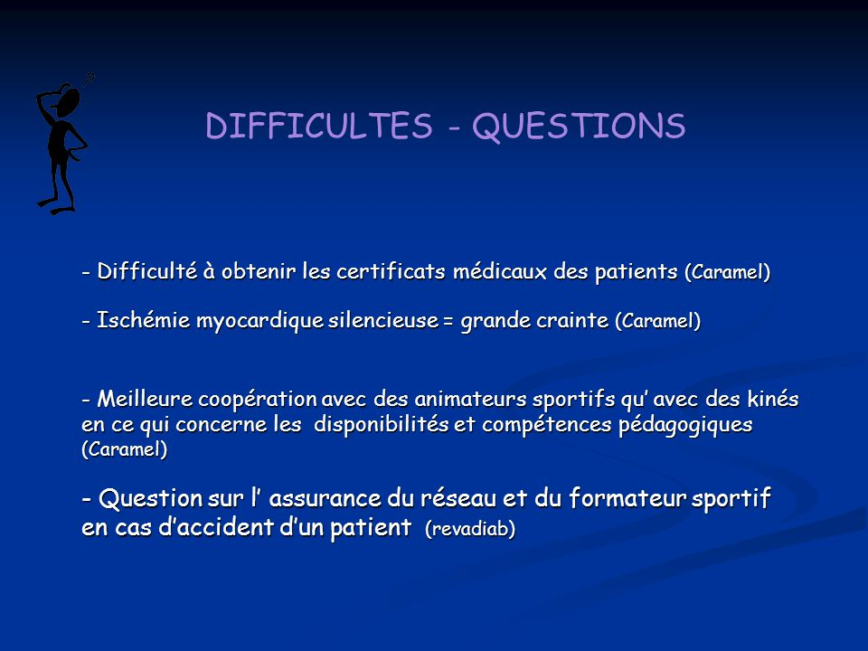 DIFFICULTES - QUESTIONS