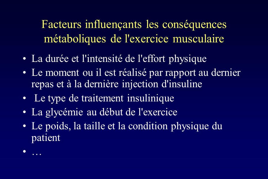 Facteurs influençants les conséquences métaboliques de l exercice musculaire