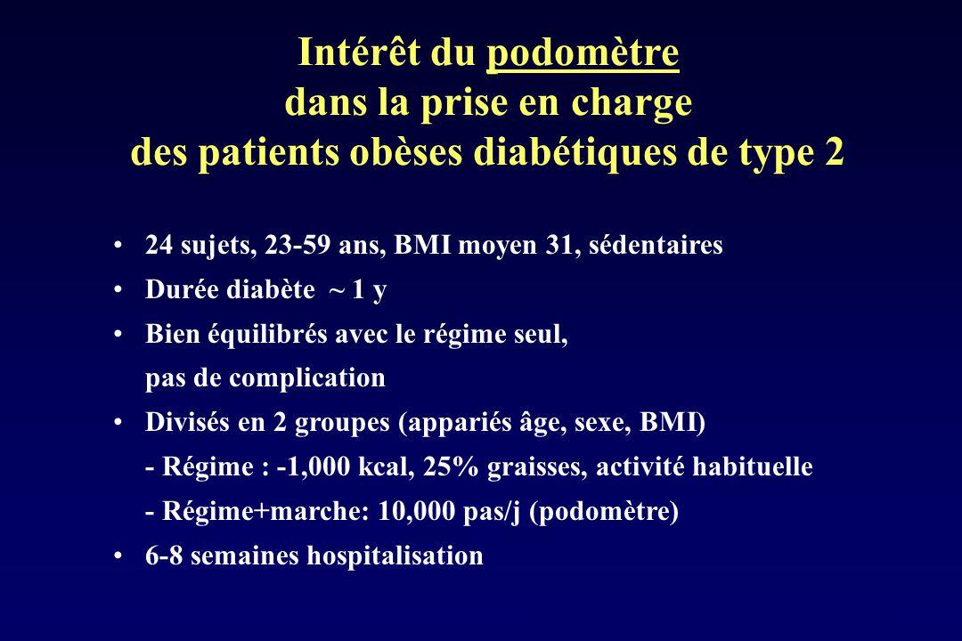 Intérêt du podomètre dans la prise en charge des patients obèses diabétiques de type 2