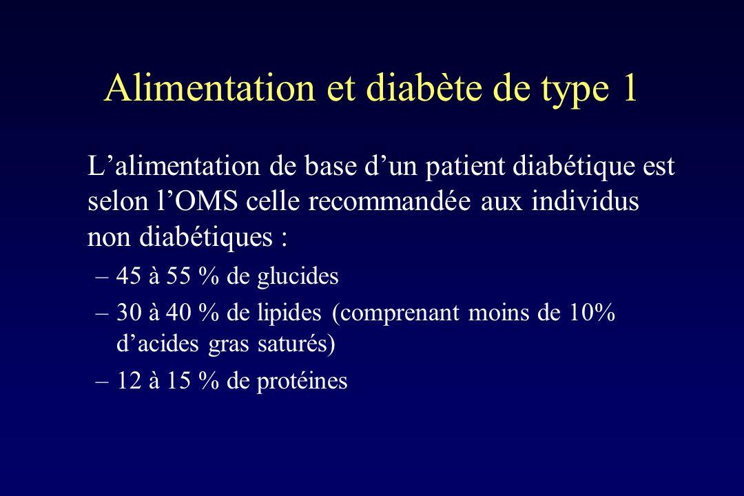 Alimentation et diabète de type 1