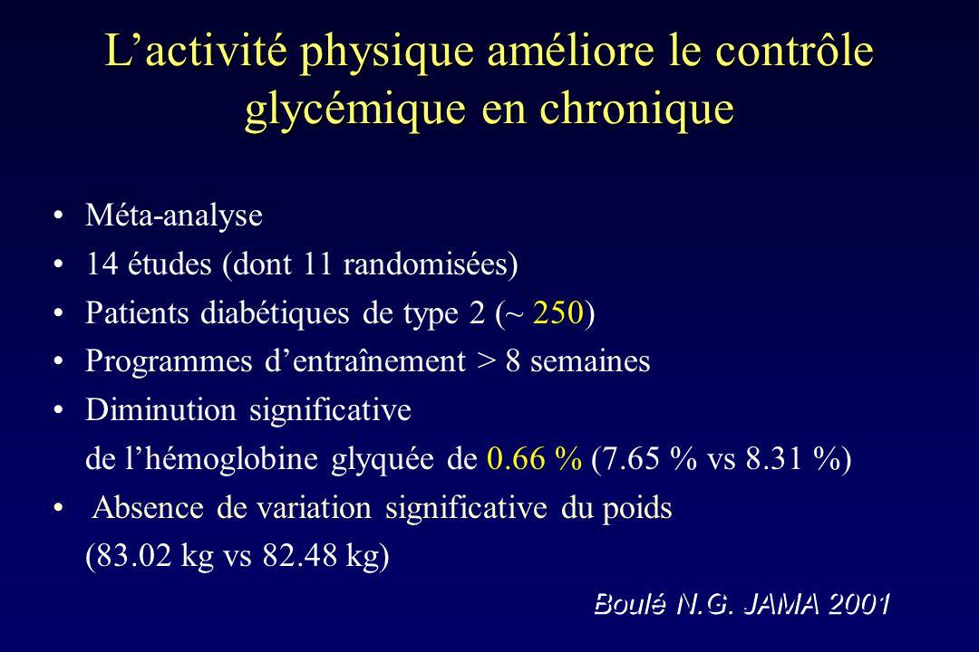 L'activité physique améliore le contrôle glycémique en chronique