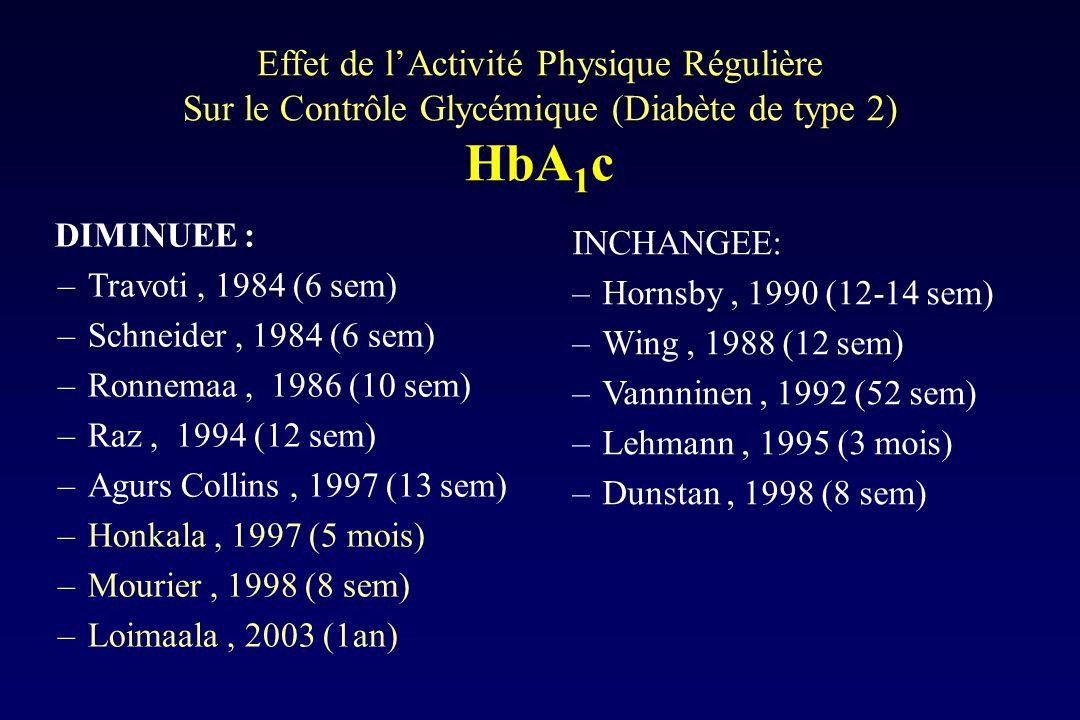 Effet de l'Activité Physique Régulière Sur le Contrôle Glycémique (Diabète de type 2) HbA1c