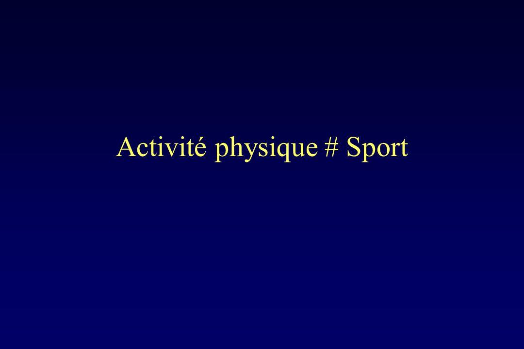 Activité physique # Sport