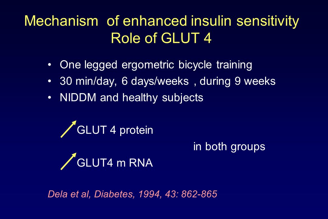 Mechanism of enhanced insulin sensitivity Role of GLUT 4