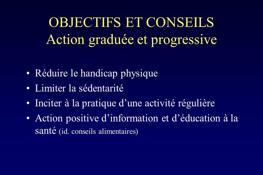 OBJECTIFS ET CONSEILS Action graduée et progressive