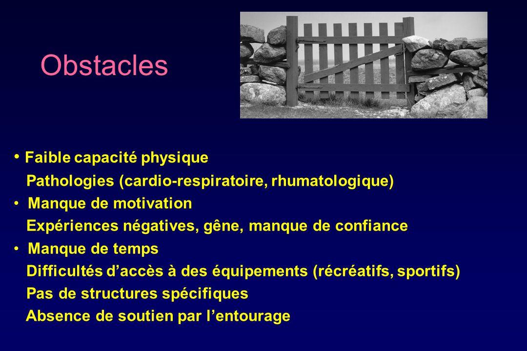 Obstacles Faible capacité physique