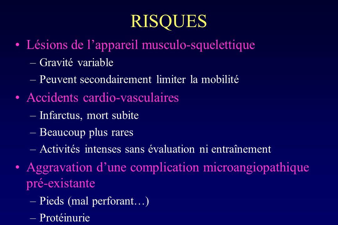 RISQUES Lésions de l'appareil musculo-squelettique