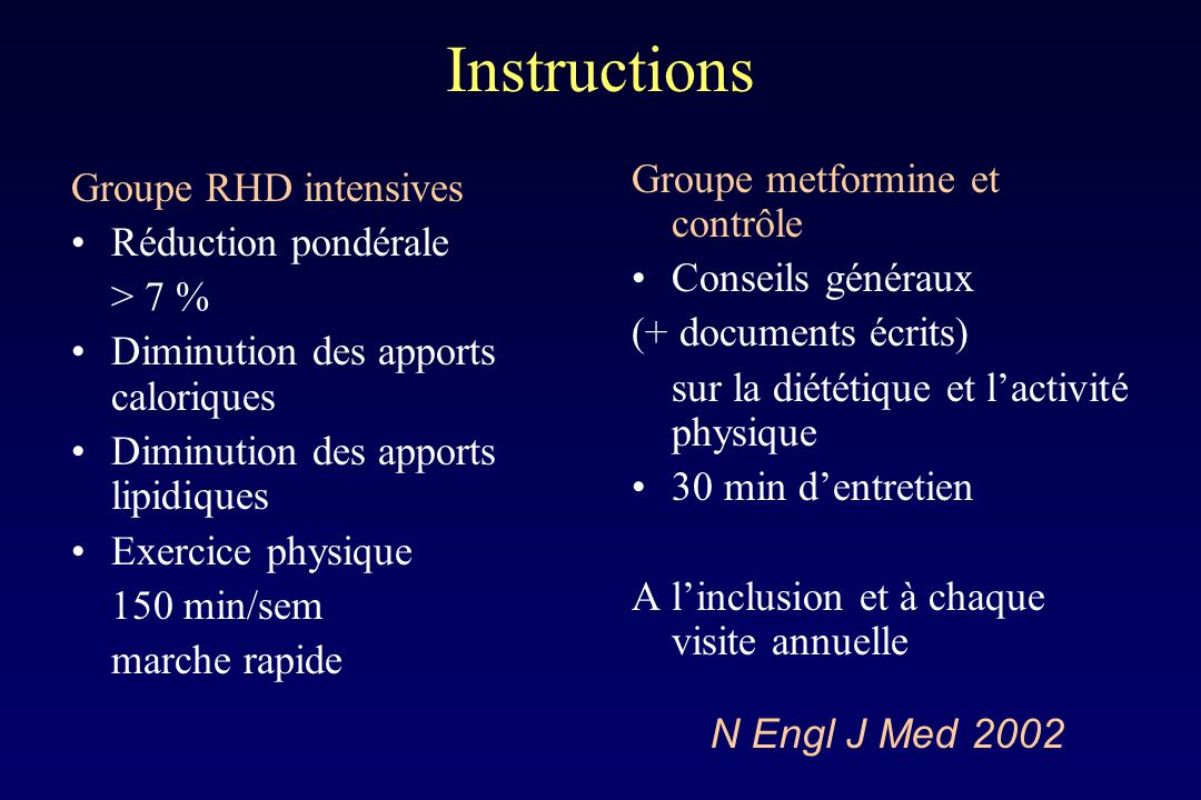 Instructions Groupe metformine et contrôle Groupe RHD intensives