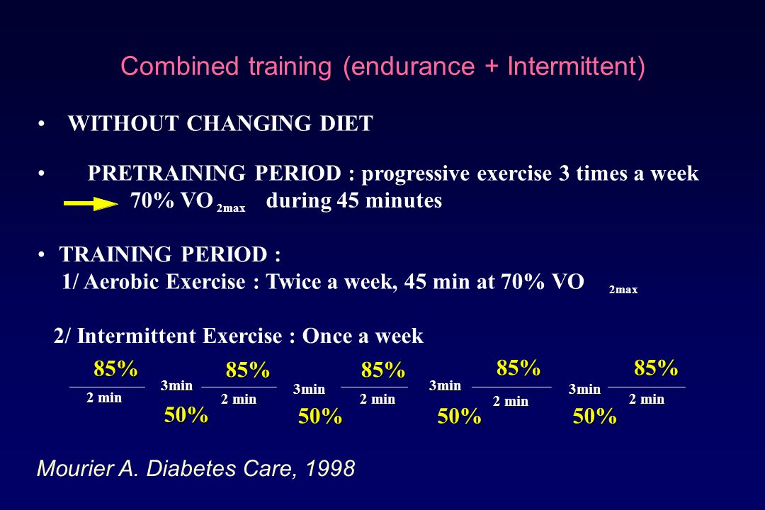 Combined training (endurance + Intermittent)