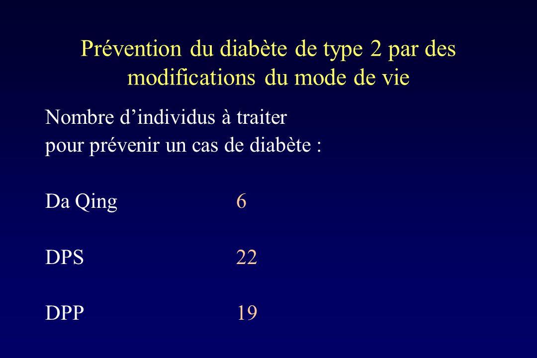 Prévention du diabète de type 2 par des modifications du mode de vie