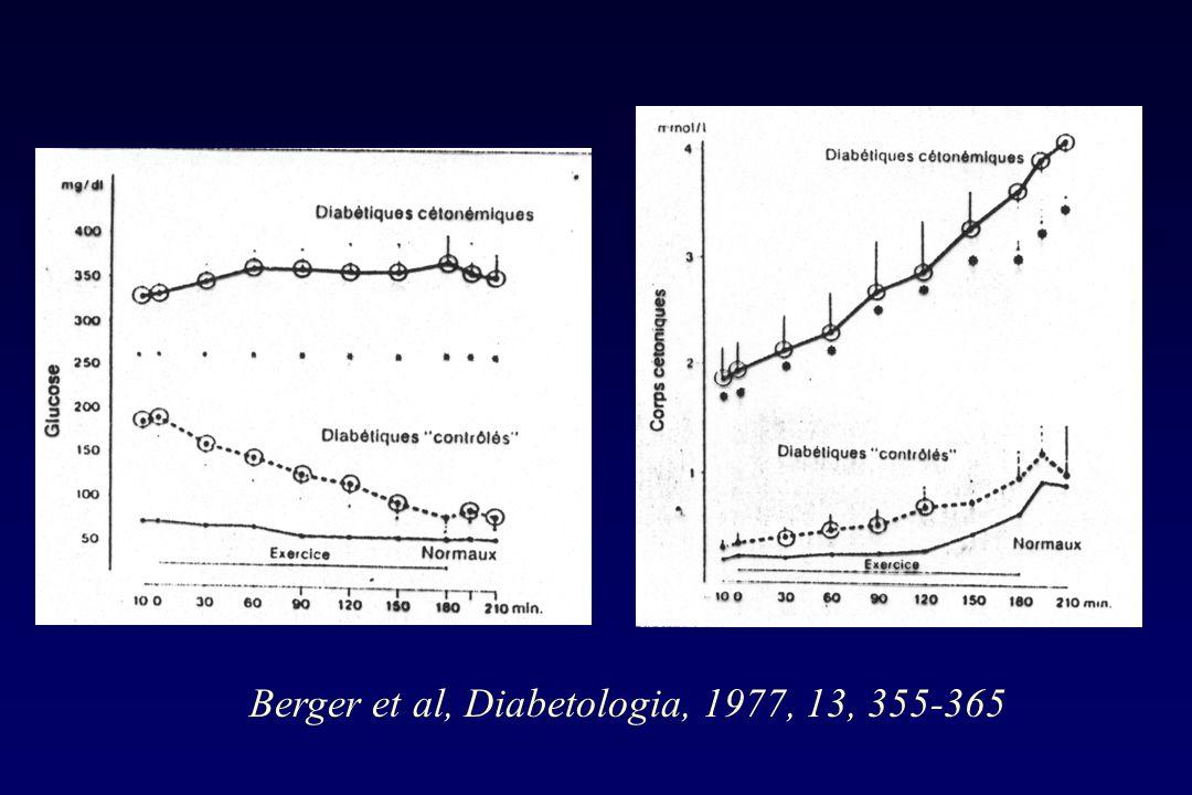 Berger et al, Diabetologia, 1977, 13, 355-365