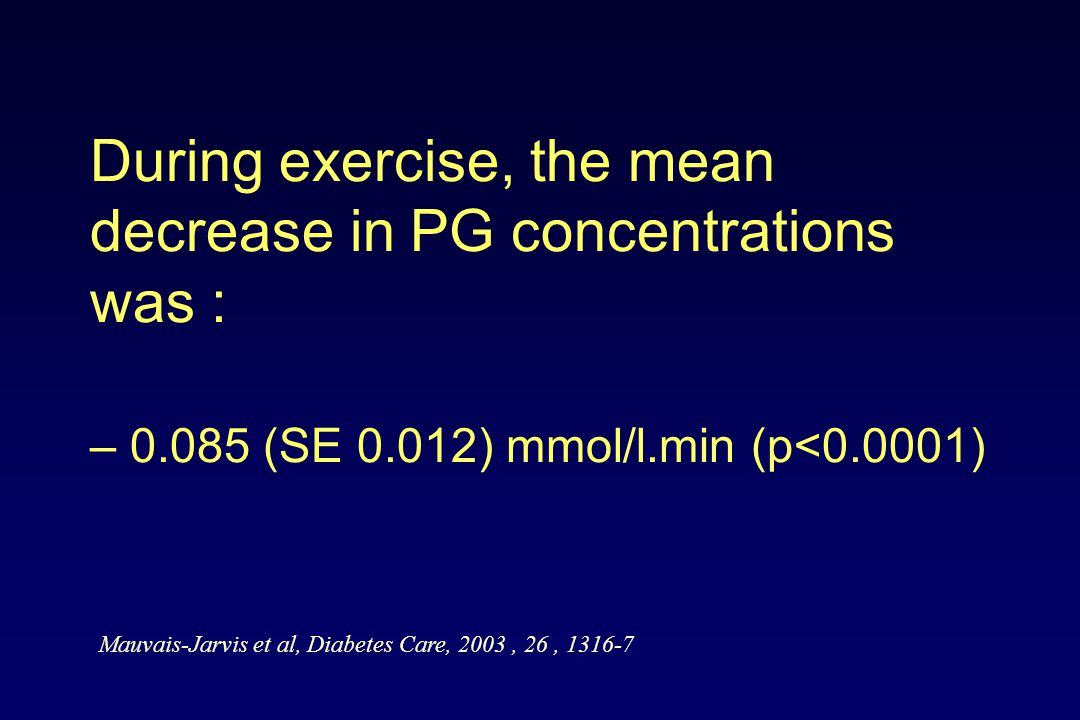 During exercise, the mean decrease in PG concentrations was : – 0