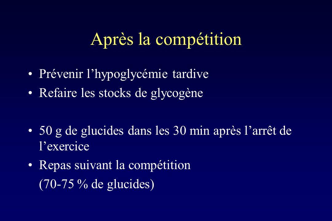Après la compétition Prévenir l'hypoglycémie tardive