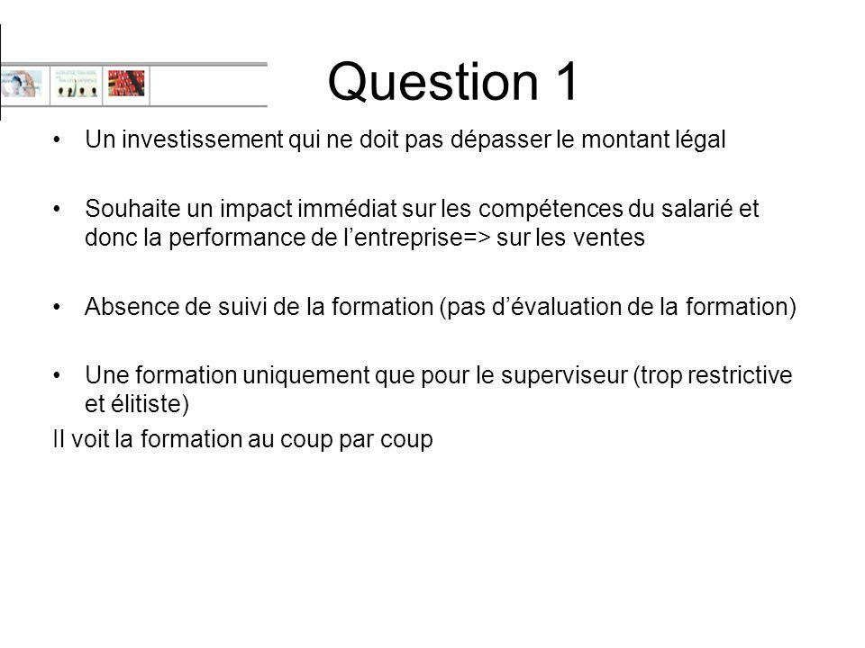 Question 1 Un investissement qui ne doit pas dépasser le montant légal