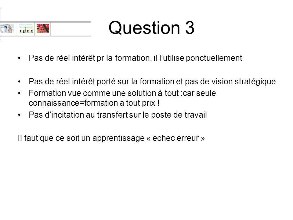 Question 3 Pas de réel intérêt pr la formation, il l'utilise ponctuellement. Pas de réel intérêt porté sur la formation et pas de vision stratégique.