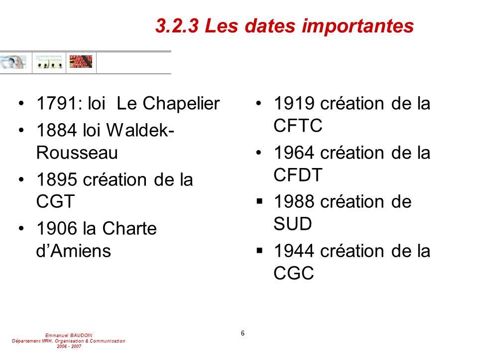 3.2.3 Les dates importantes 1791: loi Le Chapelier
