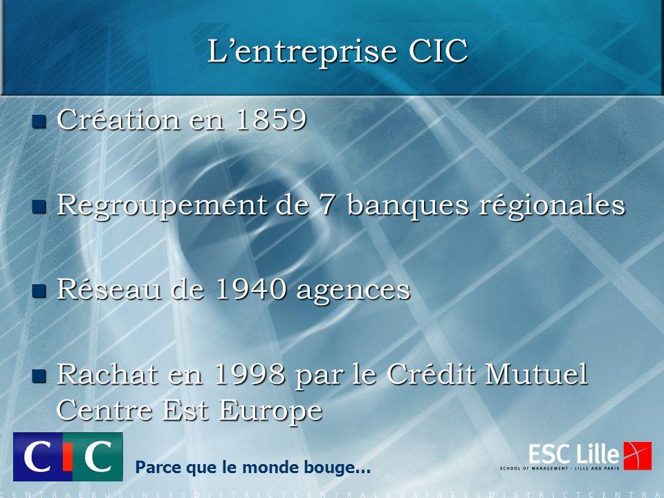L'entreprise CIC  Création en 1859