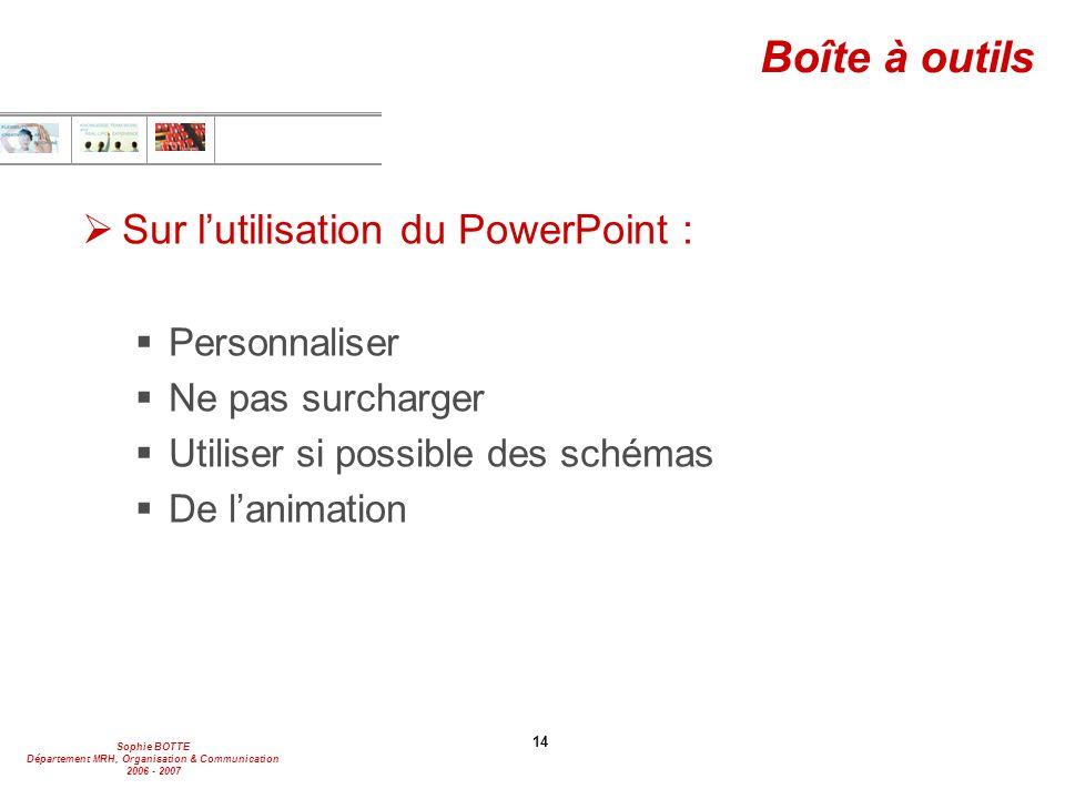 Boîte à outils Sur l'utilisation du PowerPoint : Personnaliser