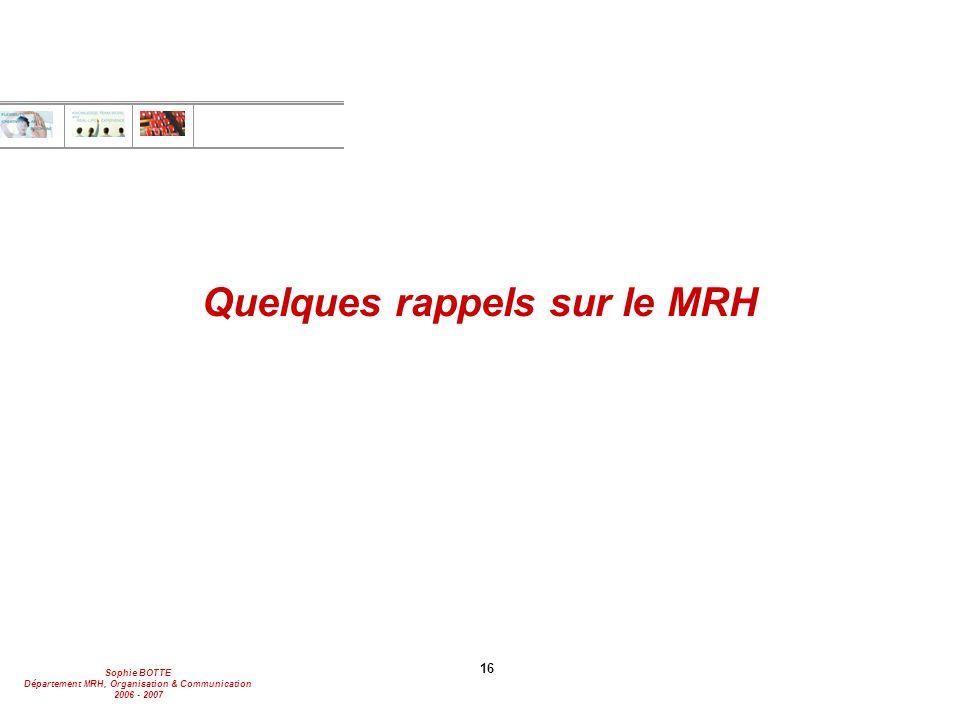 Quelques rappels sur le MRH