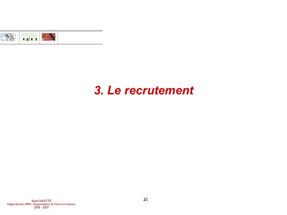 3. Le recrutement 23