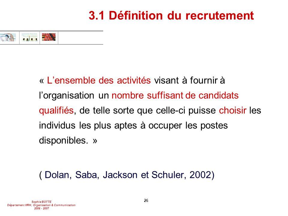 3.1 Définition du recrutement