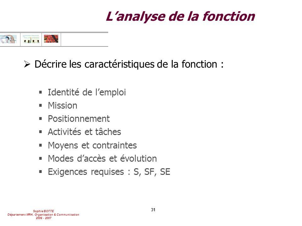 L'analyse de la fonction