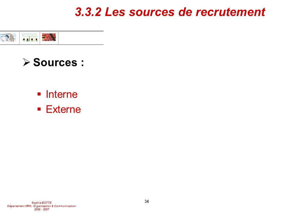3.3.2 Les sources de recrutement