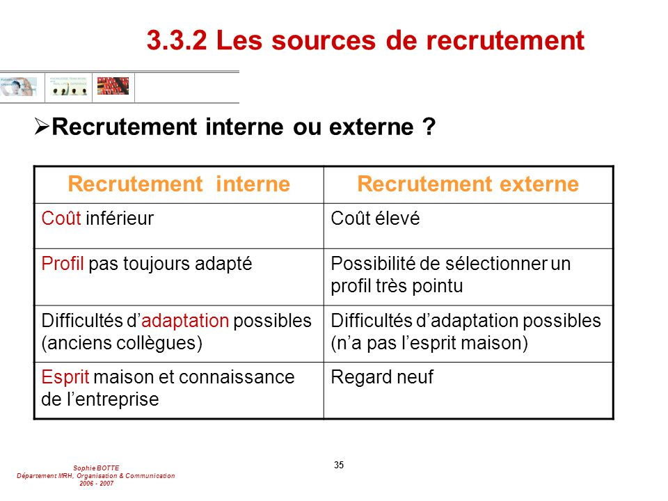 Recrutement interne ou externe