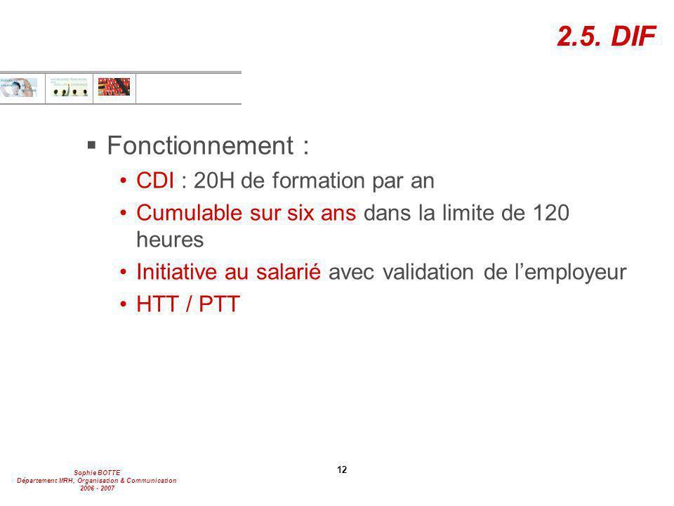 2.5. DIF Fonctionnement : CDI : 20H de formation par an