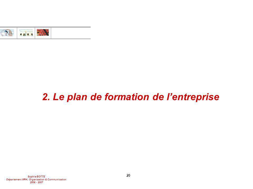 2. Le plan de formation de l'entreprise